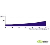 Термошейкер ST-3 для иммунопланшетов